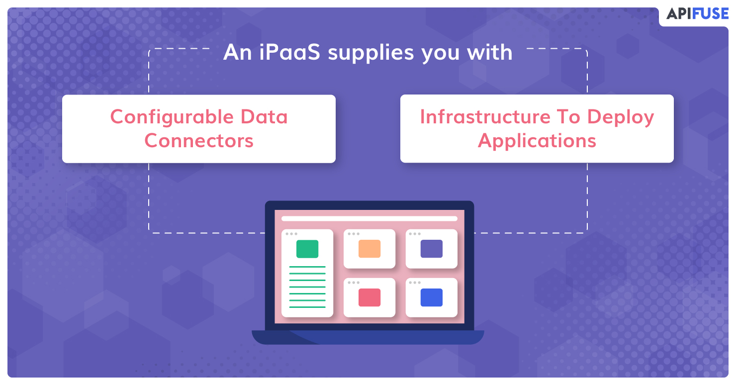 An-iPaaS-supplies-you-with-Summary