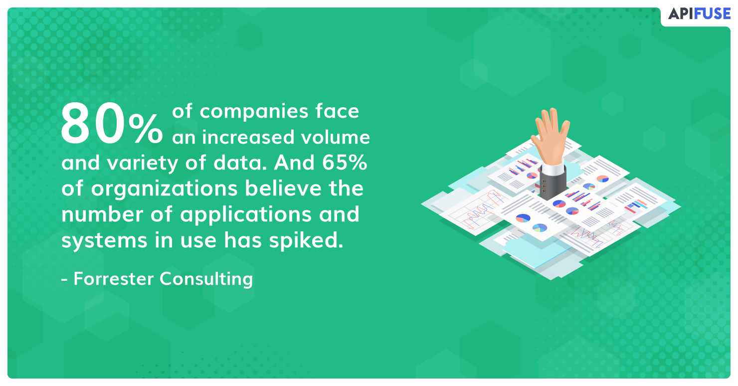 Quote-Forrester-Consulting