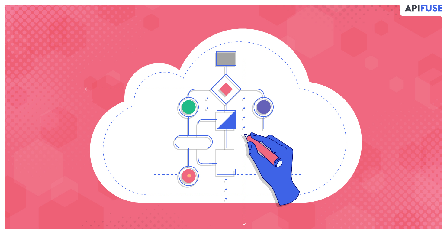 Why-application-ecosystems-are-the-future-of-SaaS