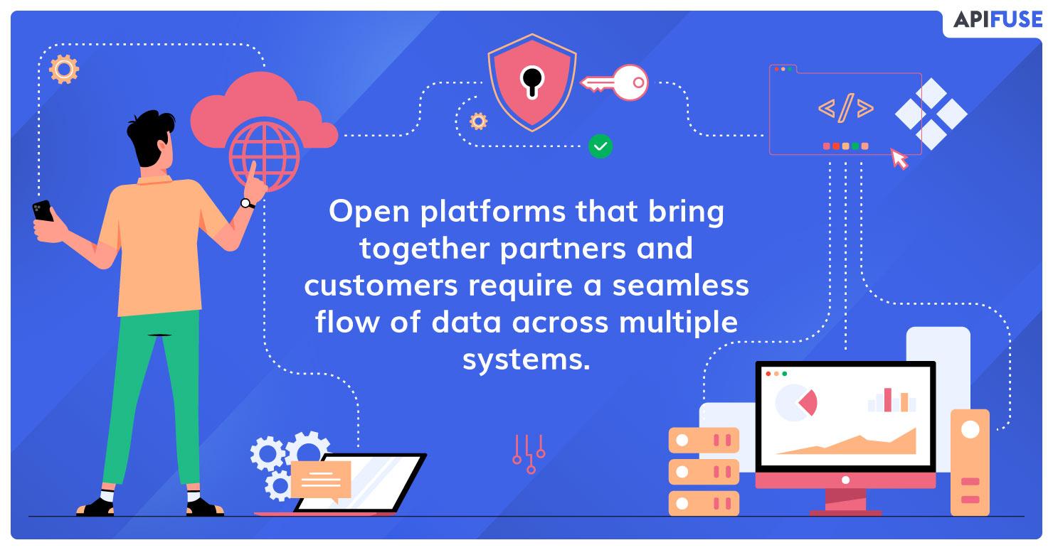 Open-platforms-that-bring-together