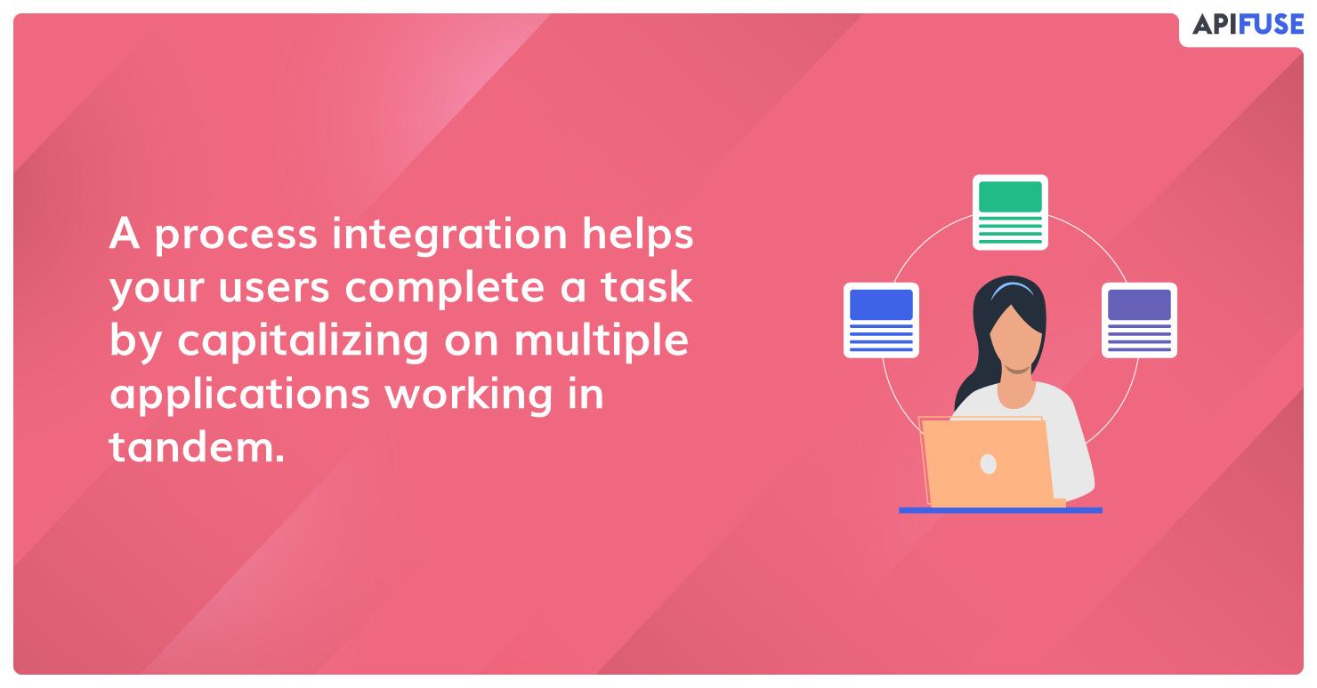 Process-integration