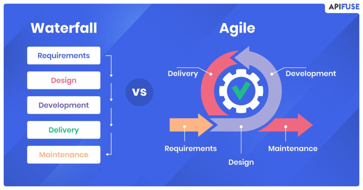 Agile vs. Waterfall Methodology: Making A Choice