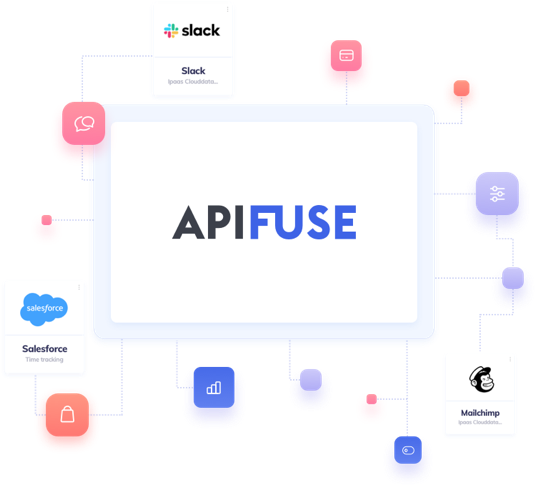 APIFuse Bitmap