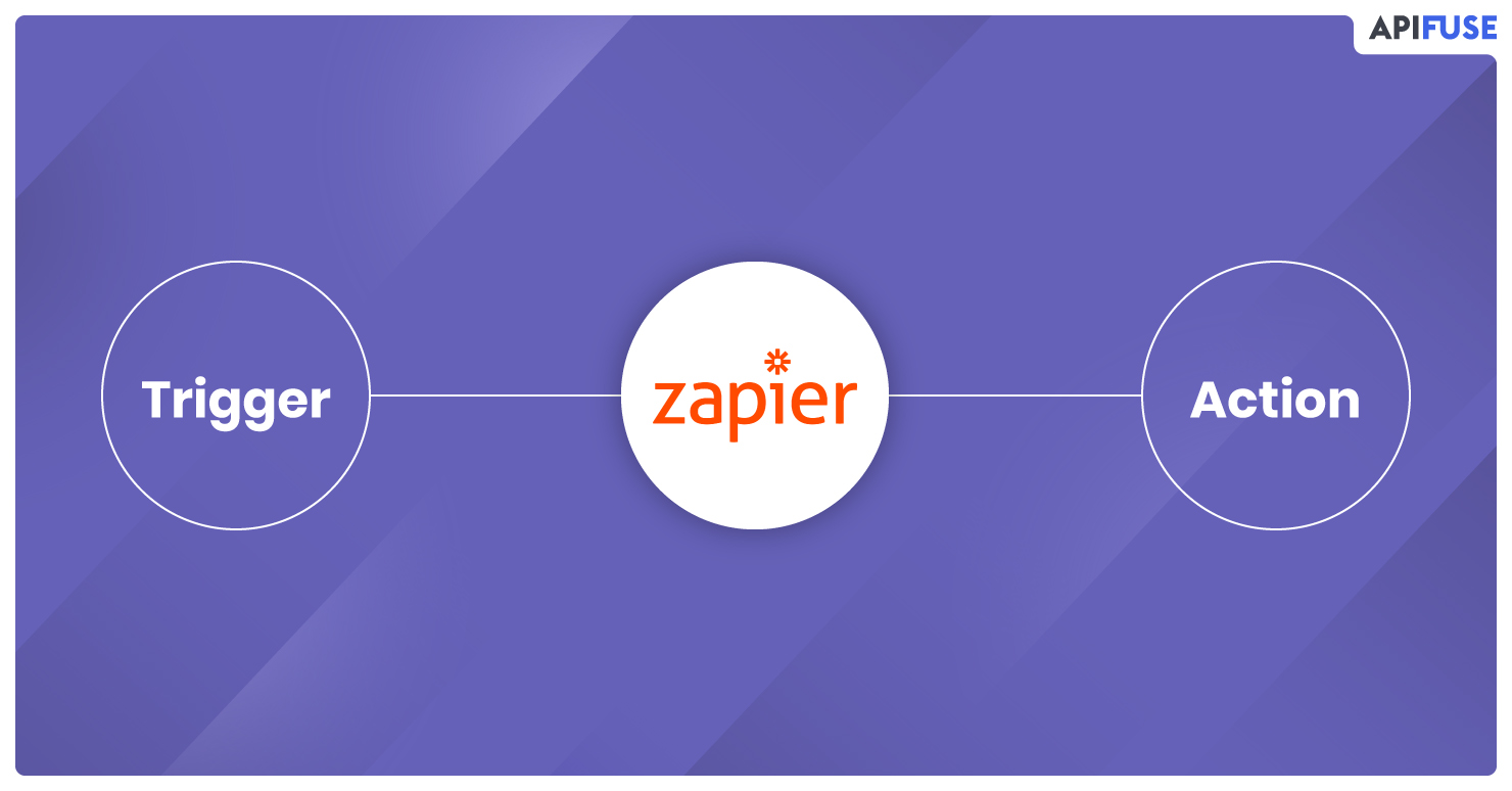 What-is-Zapier