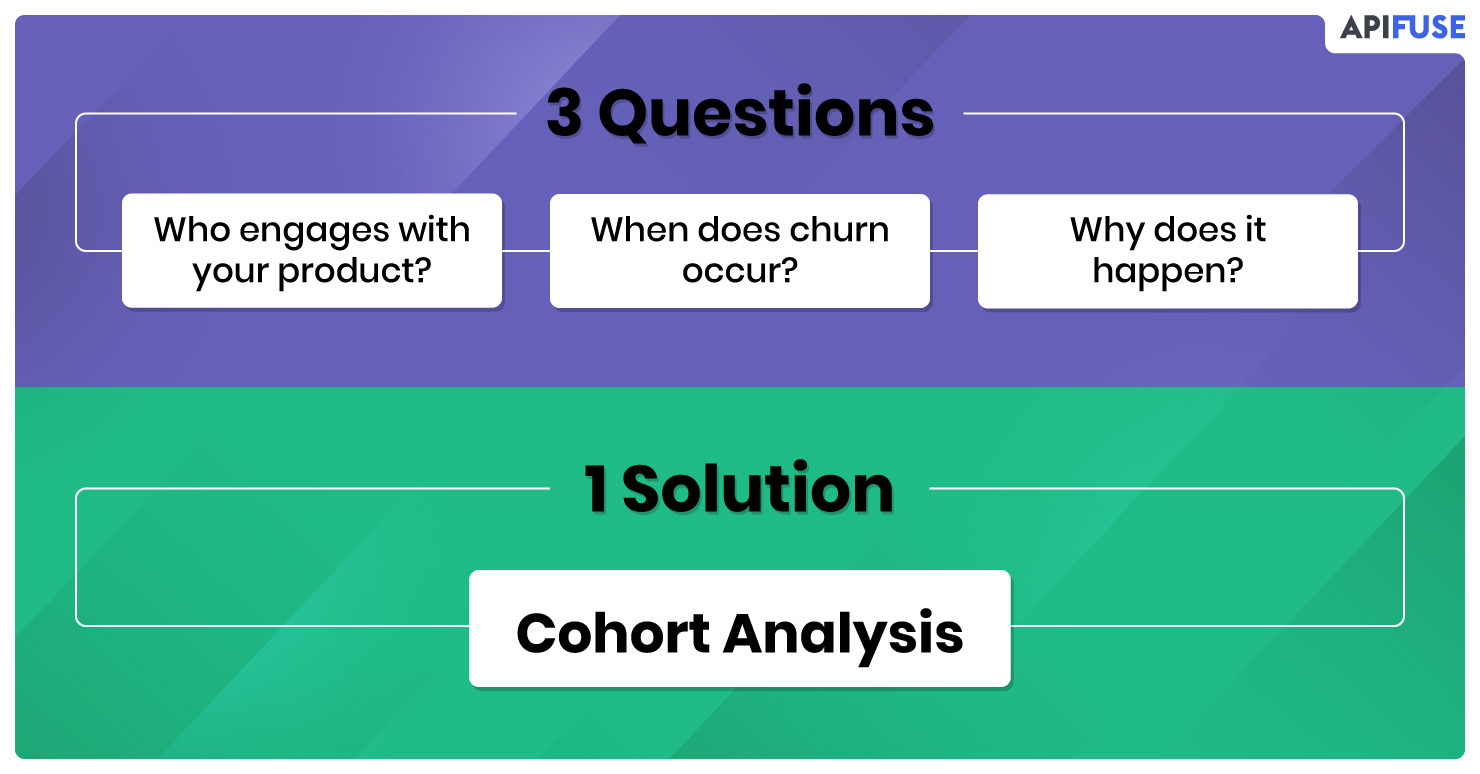 The-Importance-of-Cohort-Analysis