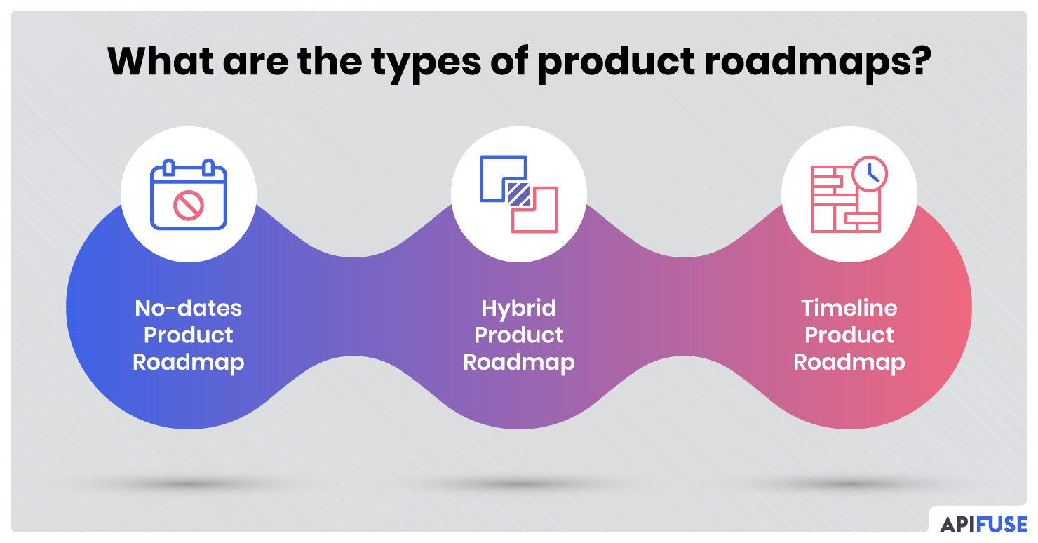 What-are-the-types-of-product-roadmaps
