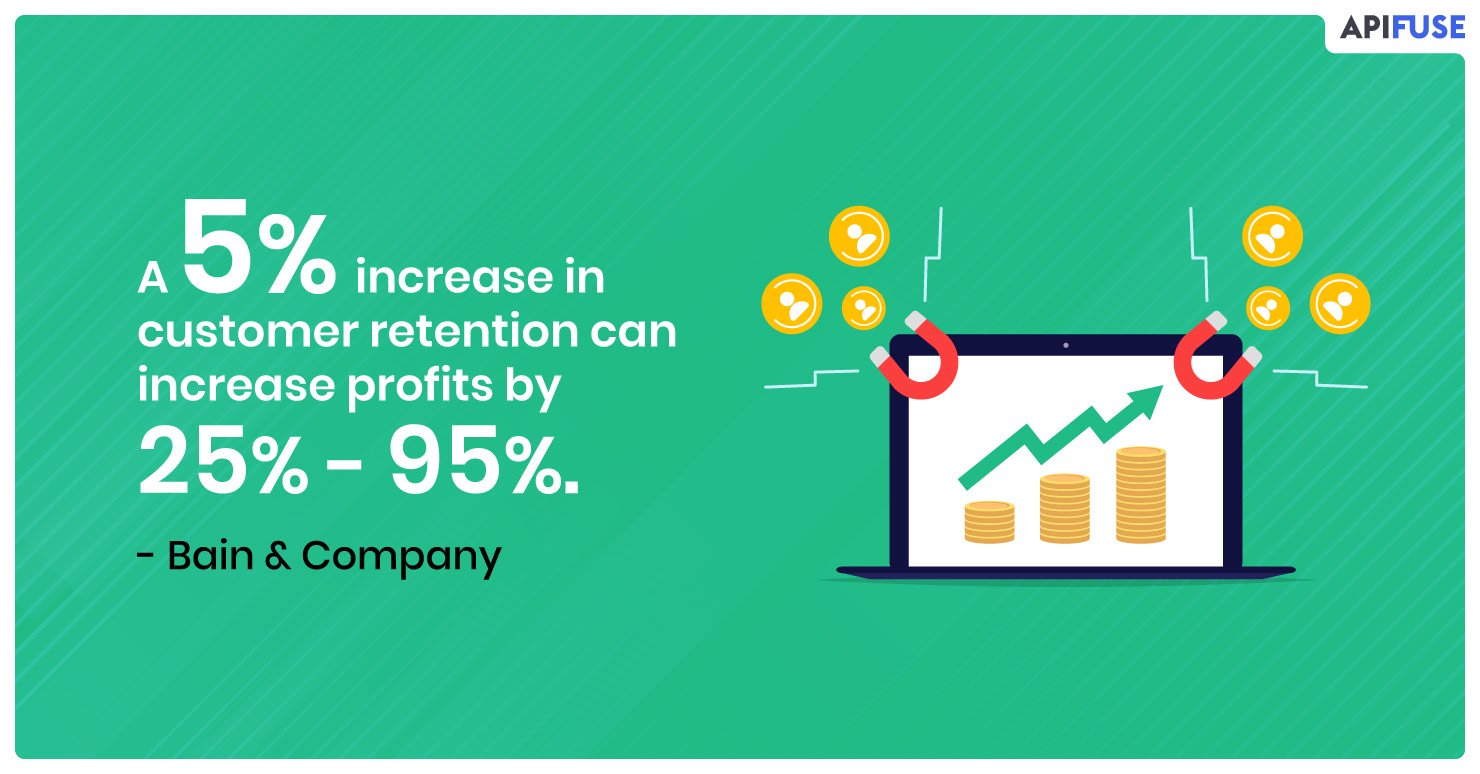 A-5%-increase-in-customer-retention-can-increase-profits-by-25%-to-95%