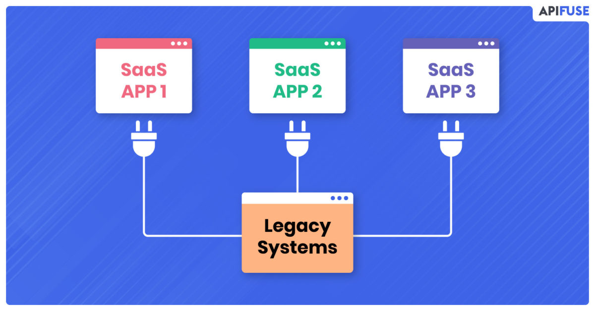 How to integrate SaaS Applications with Legacy Systems Without Breaking Things?